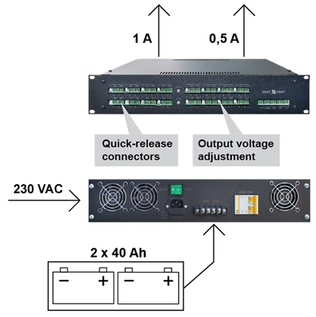 SKAT-V.32 Rack connected